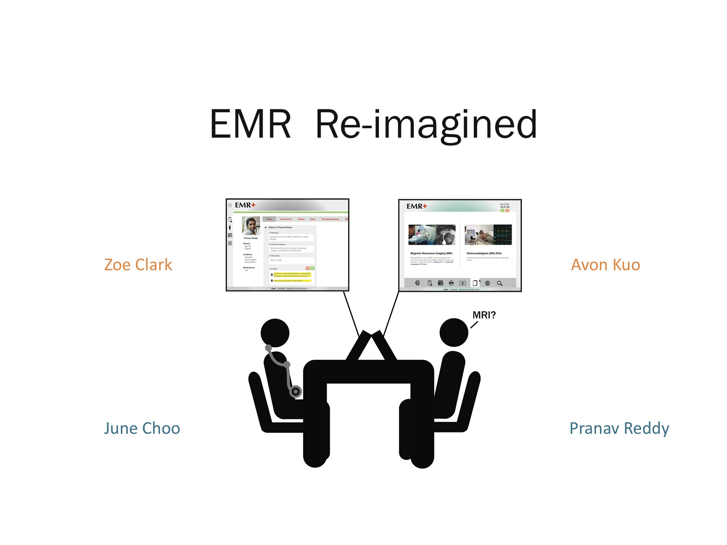 EMR Reimagined