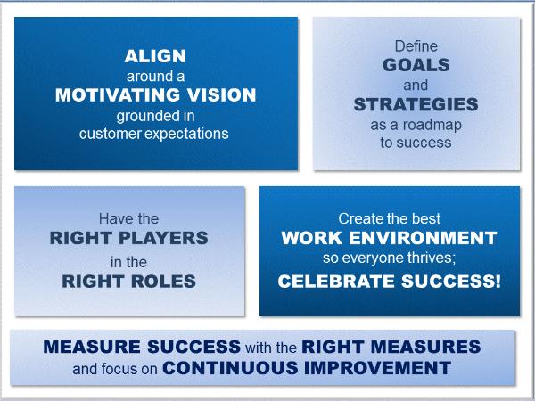 LeadershipModel.jpeg