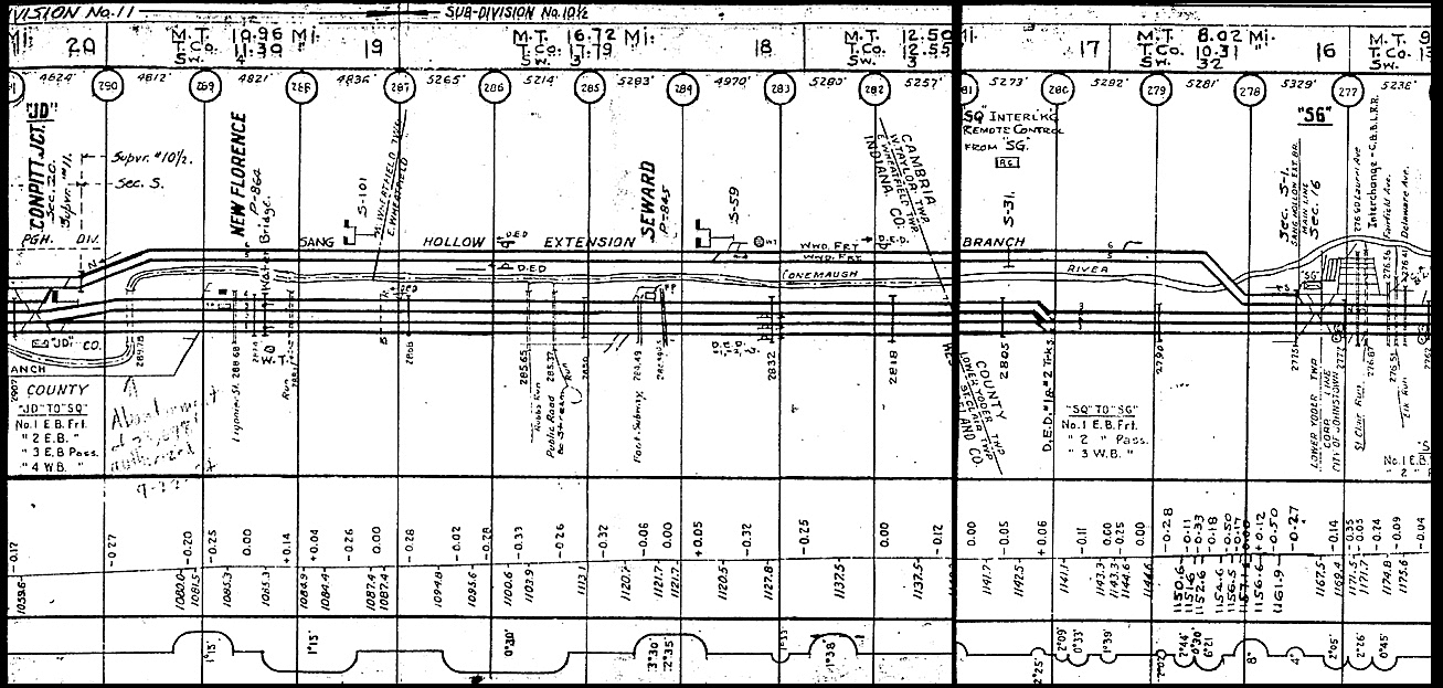 Excerpt from a 1951 PRR Pittsburgh Division, Central Region track chart, showing the Mainline from SG located in the Western Suburbs of Johnstown to Conpitt Junction, 14 miles to the West, which was the end of the Low Grade Sang Hollow Branch and beginning of the Conemaugh Main, a slower route which provided an easier profile for heavy drags and mineral trains into Pittsburgh. The chart was provided from the  PRR Multmodalways Online Archive