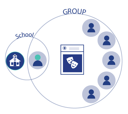 Group in use image.png