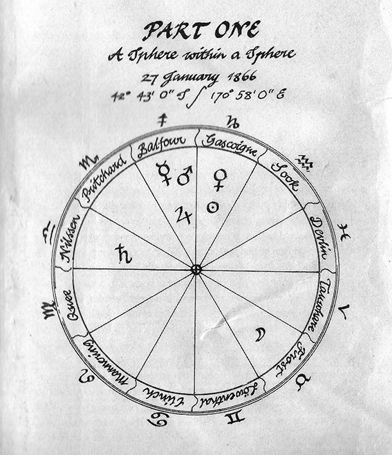 Catton presented a chart at the beginning of each part.