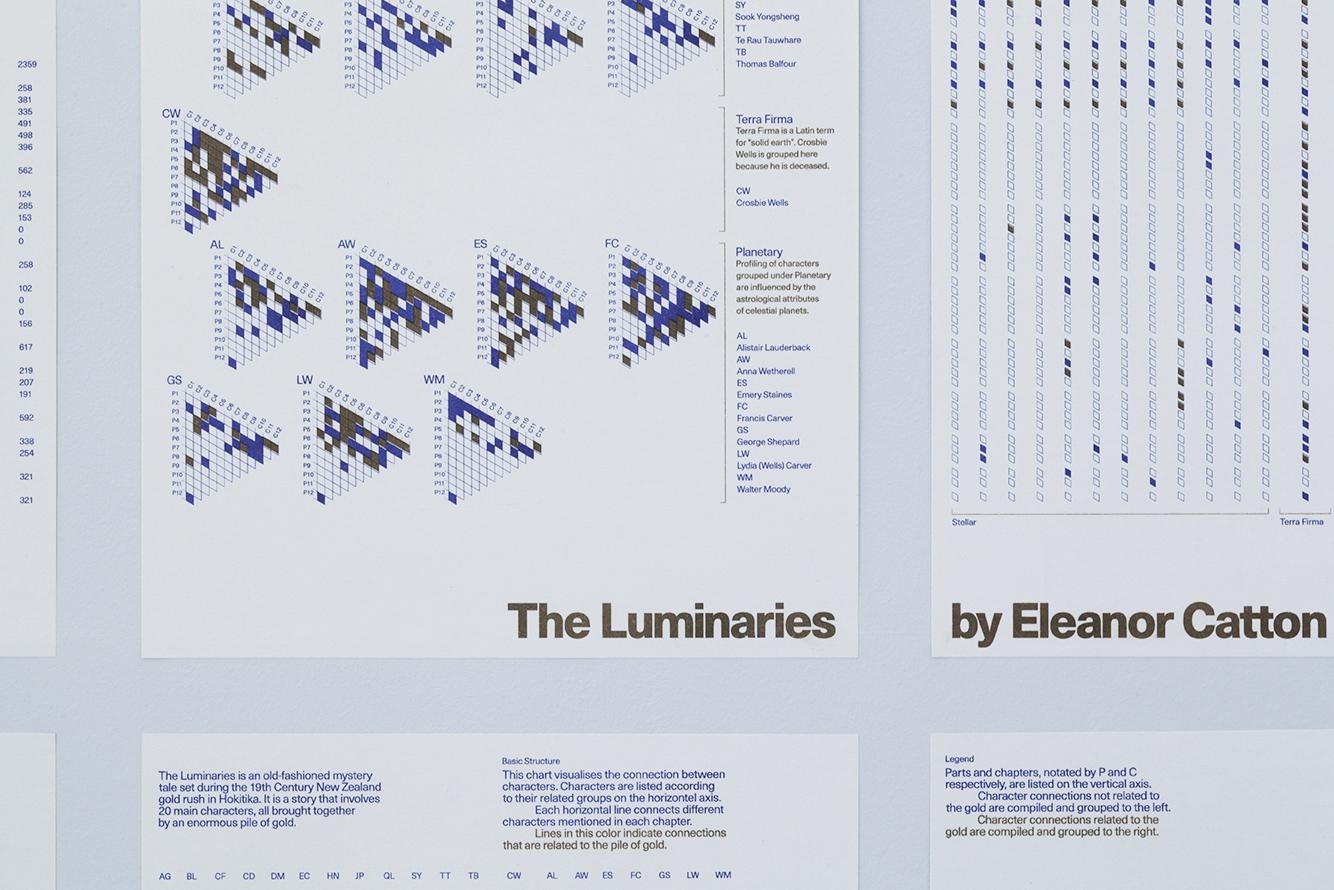 theluminaries-5.jpg