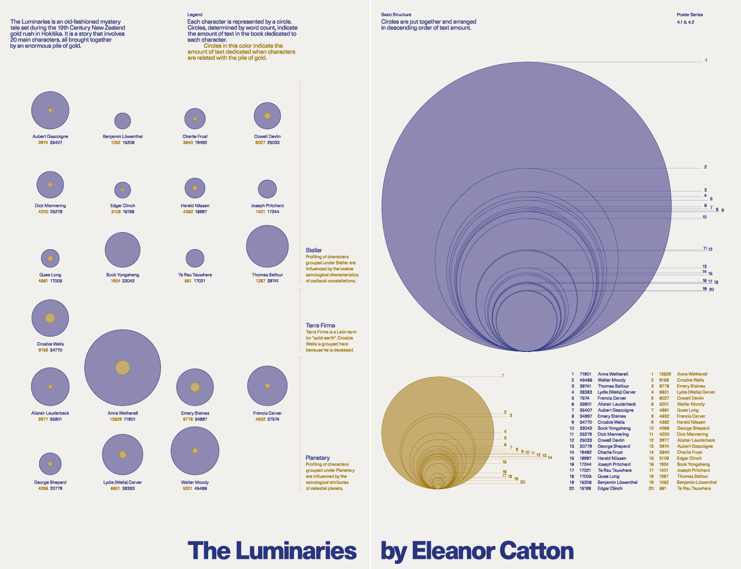 TheLuminaries_Poster_Compiled-04.png