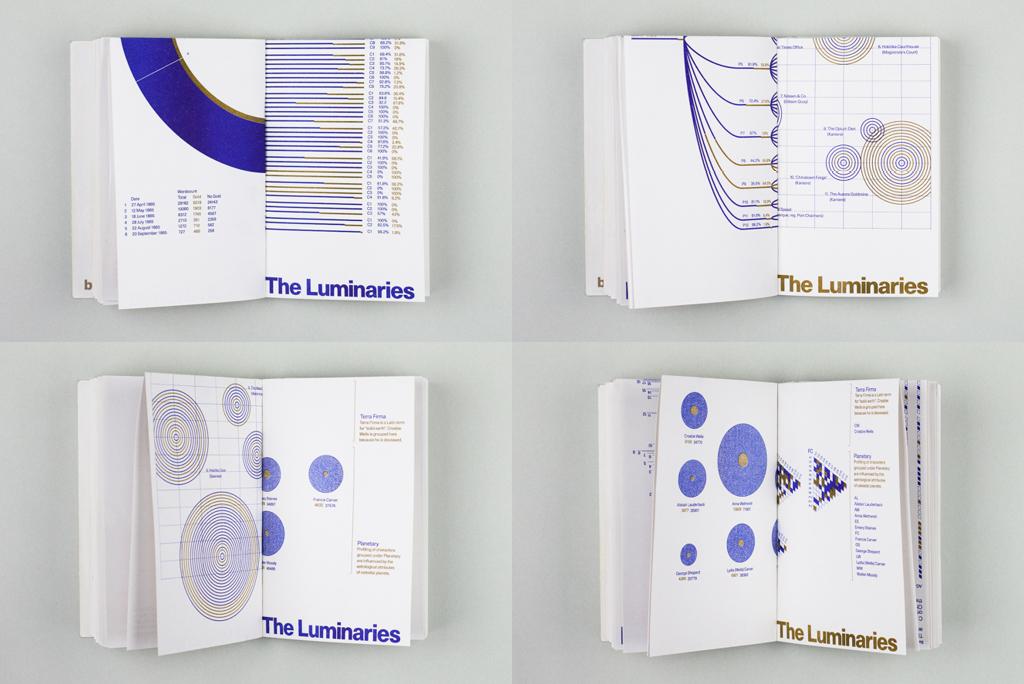 TL-PROCESSBOOK-COVER-72DPI2.jpg