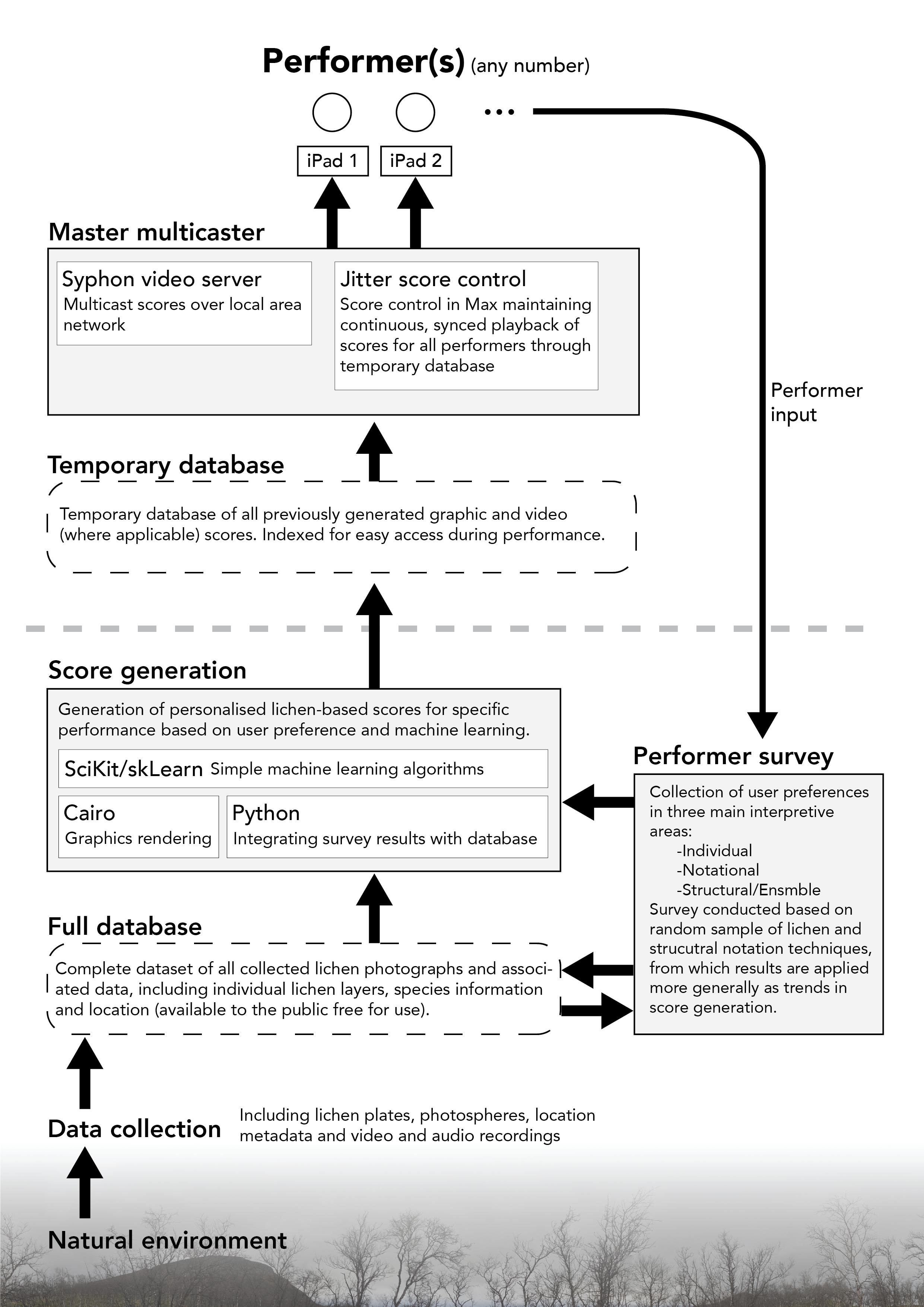 diagramsforweb-03.png