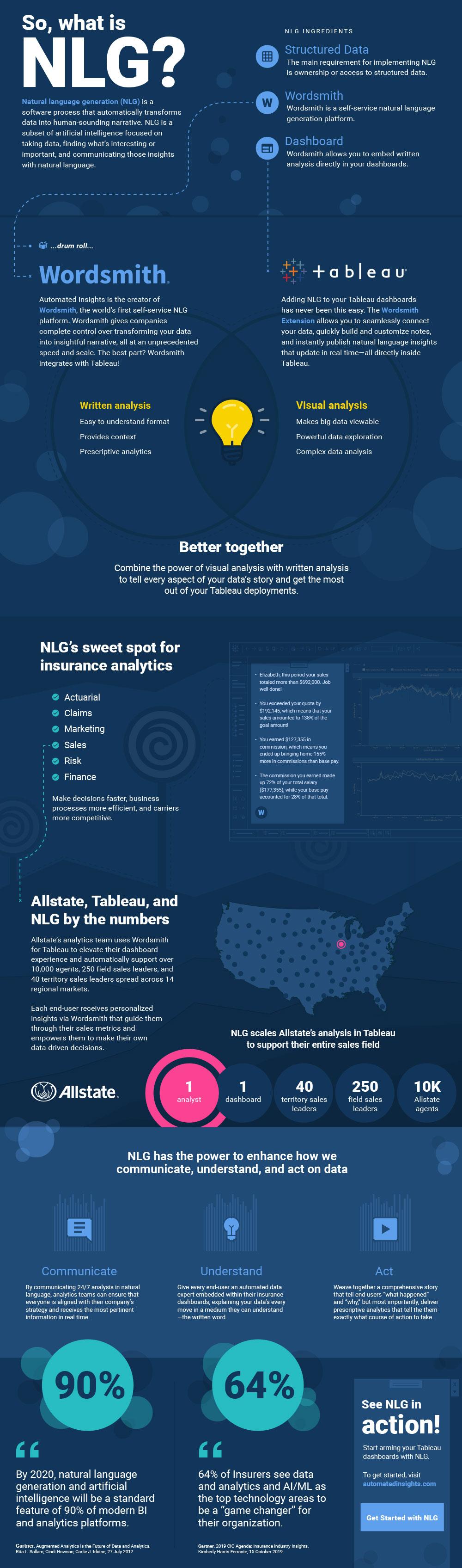 infographic-nlg-insurance.jpg