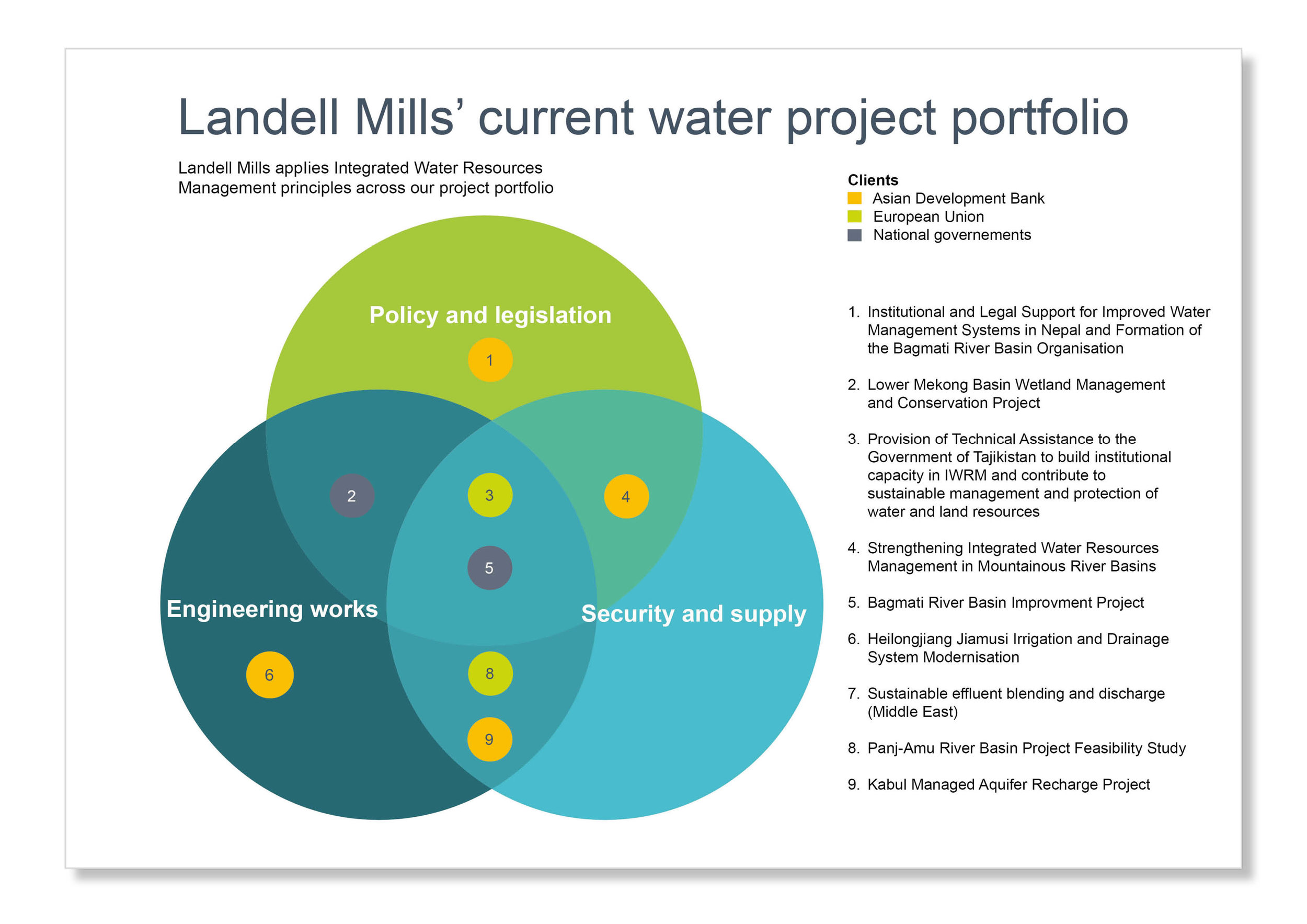 LM water project portfolio for website.jpg