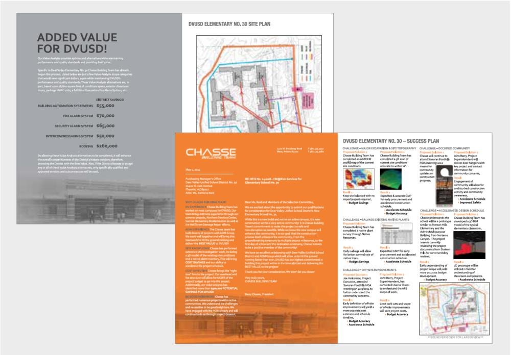 Custom Cover Letter   DVUSD Proposal — Janelle Thomas Designs