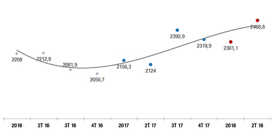 Price Index Benahavis 2T 18.JPG