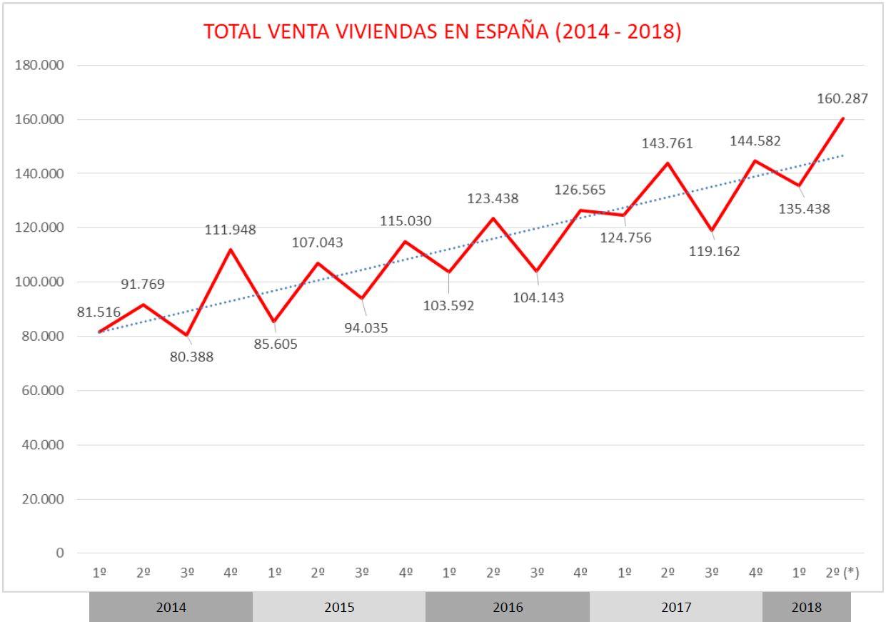 Transacciones España.JPG