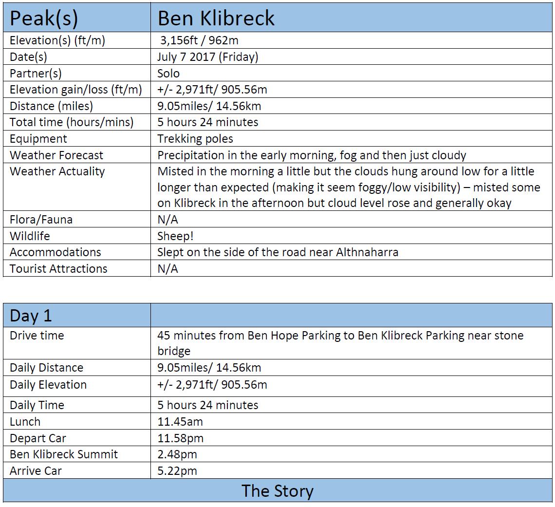 Ben Kilbreck (1).PNG