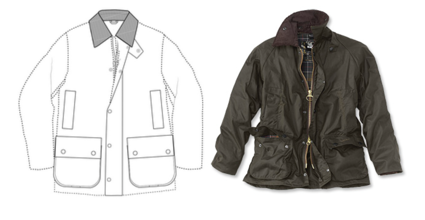image: Barbour's Trademark drawing (left) & its Wax Jacket (right)
