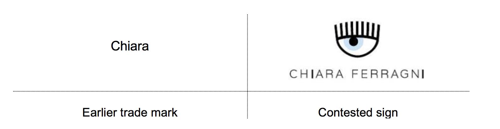 CKL Holdings' mark (left) & Serendipity's mark (right)