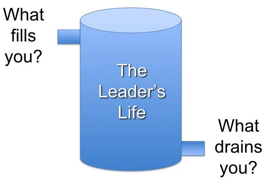 Leadership Tank