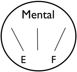 gauge-mental