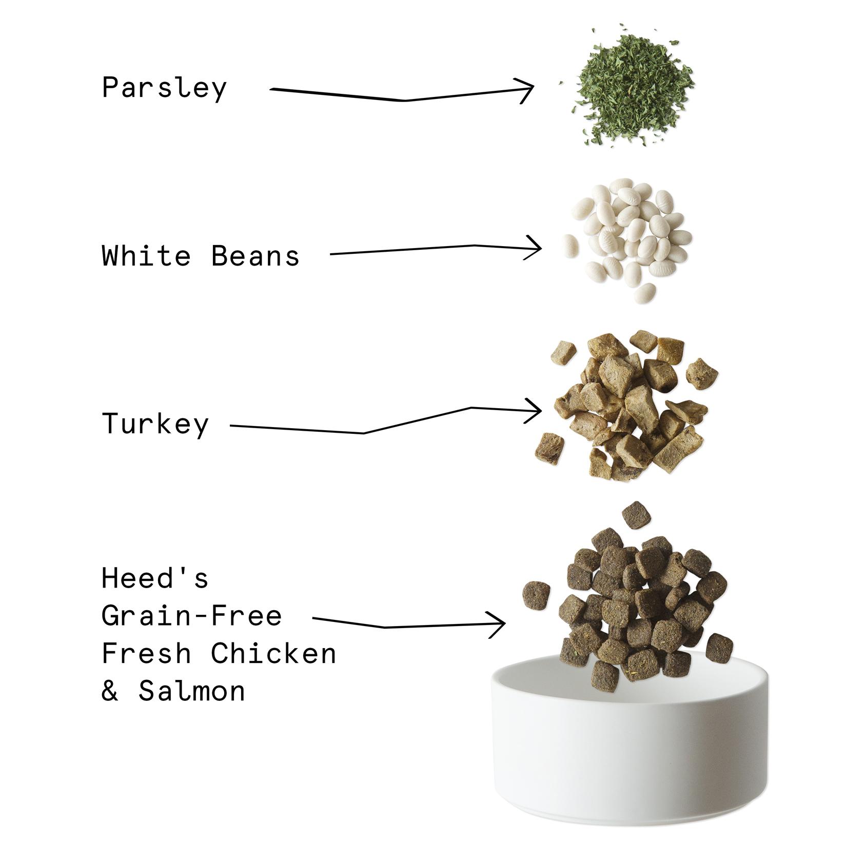 Turkey_Parsley_WhiteBean_02.jpg