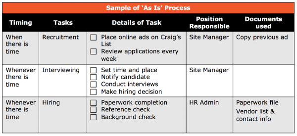 Sample 'As Is' Process.png