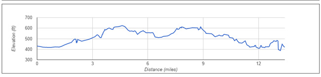 nashville-course-elevation.jpg