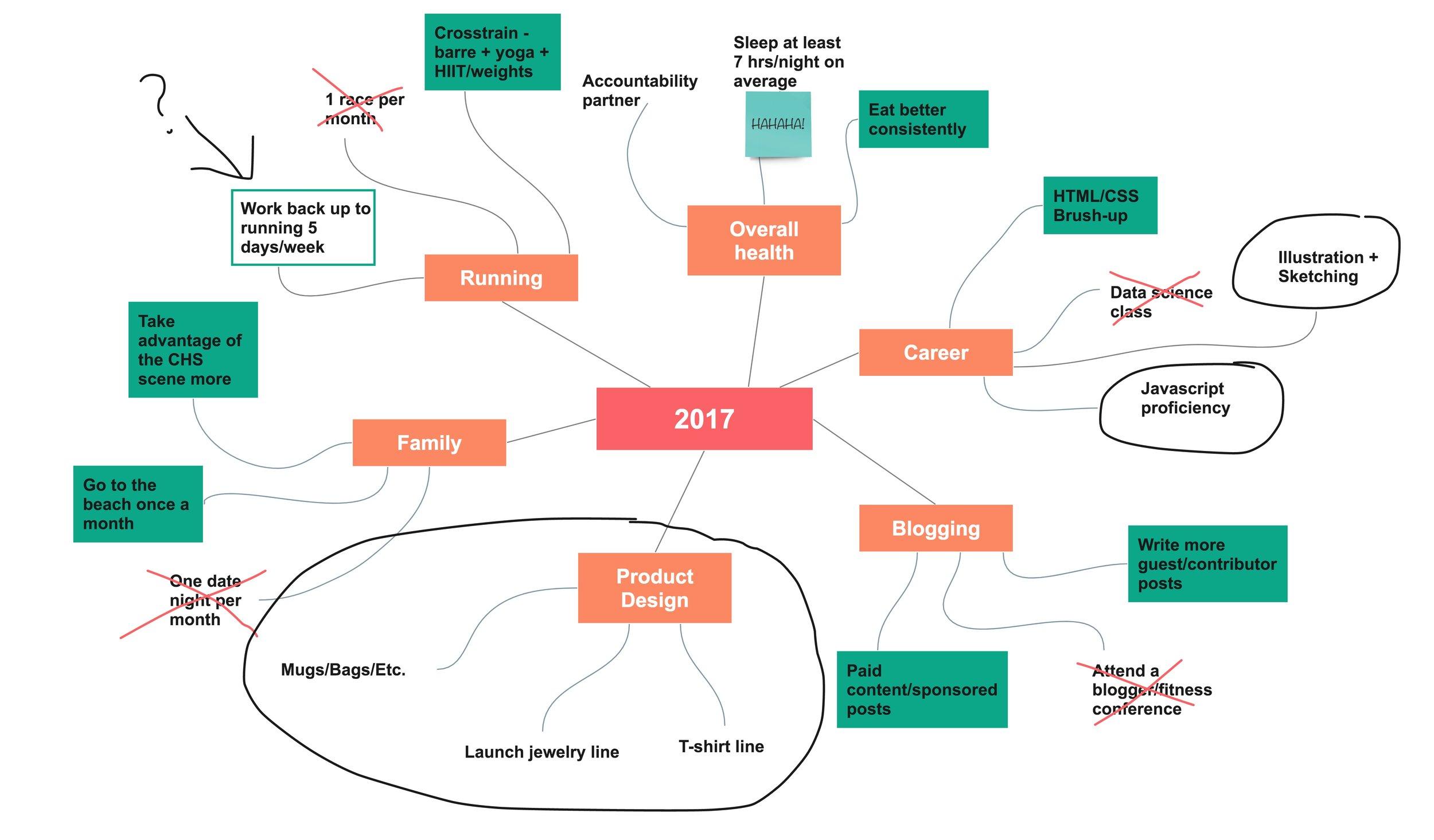 2017 Mindmap (1).jpg