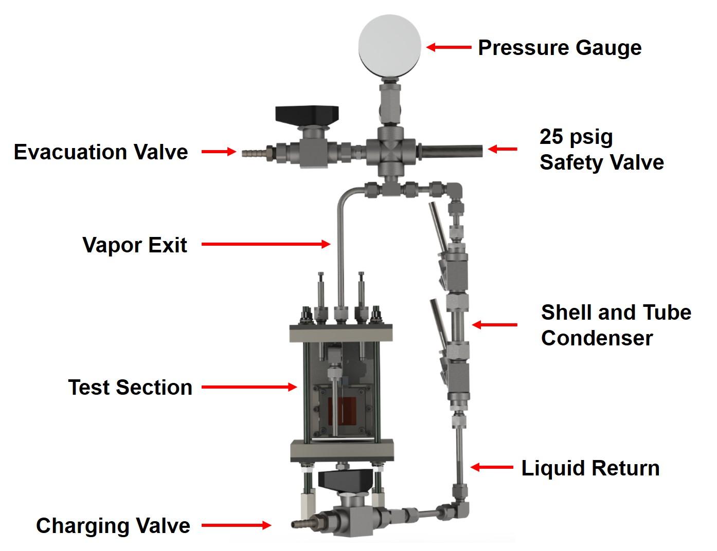 Electrolyte Boiling Test Facility Render.jpg