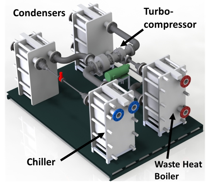 Turbo-Compression Cooling System