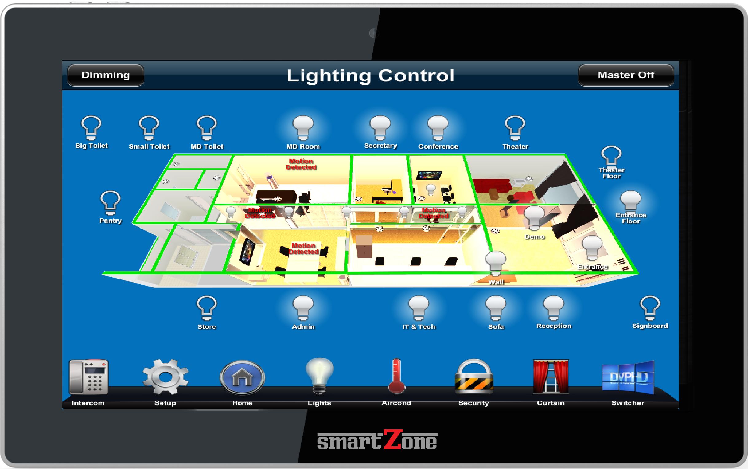 SZ900IP-S3 lighting.png