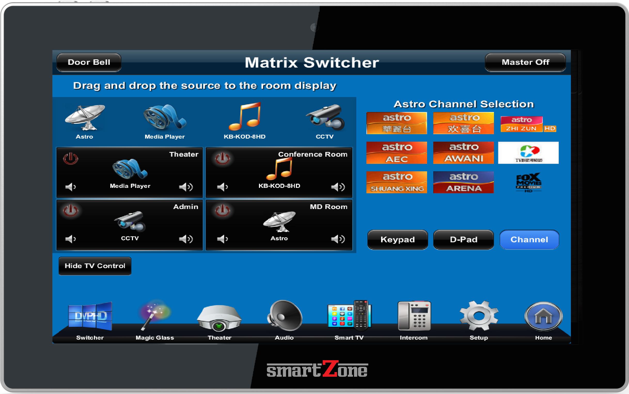 SZ900IP-S3 matrix digital media.png