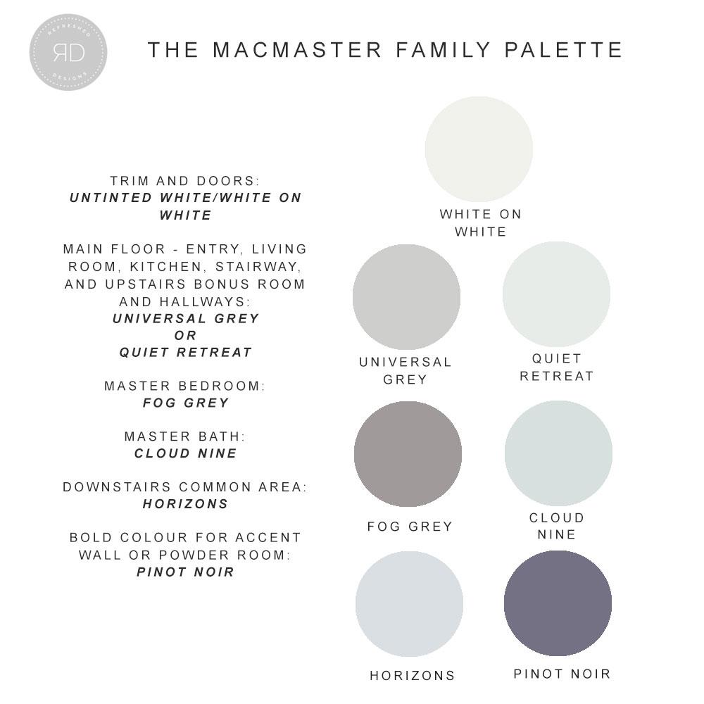 MacMaster-Family-Palette.jpg
