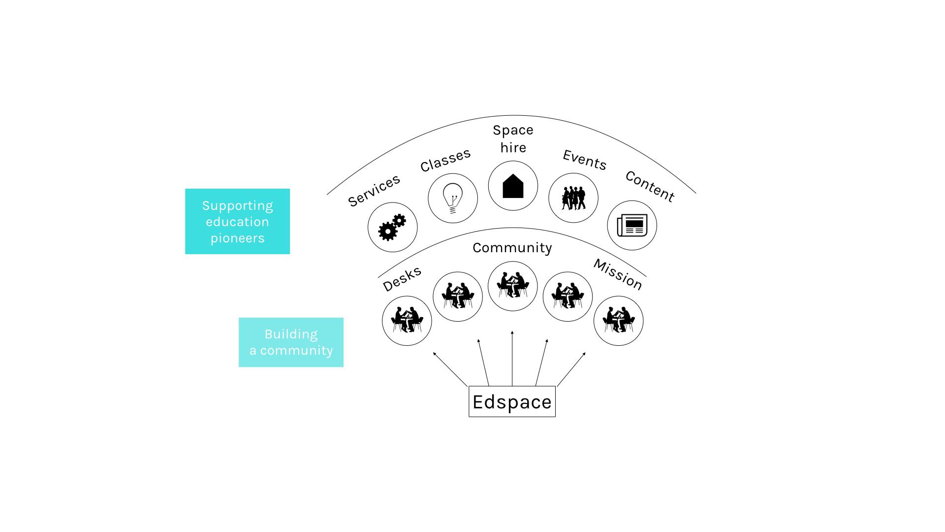 EdtechXEurope presentation.005.jpeg