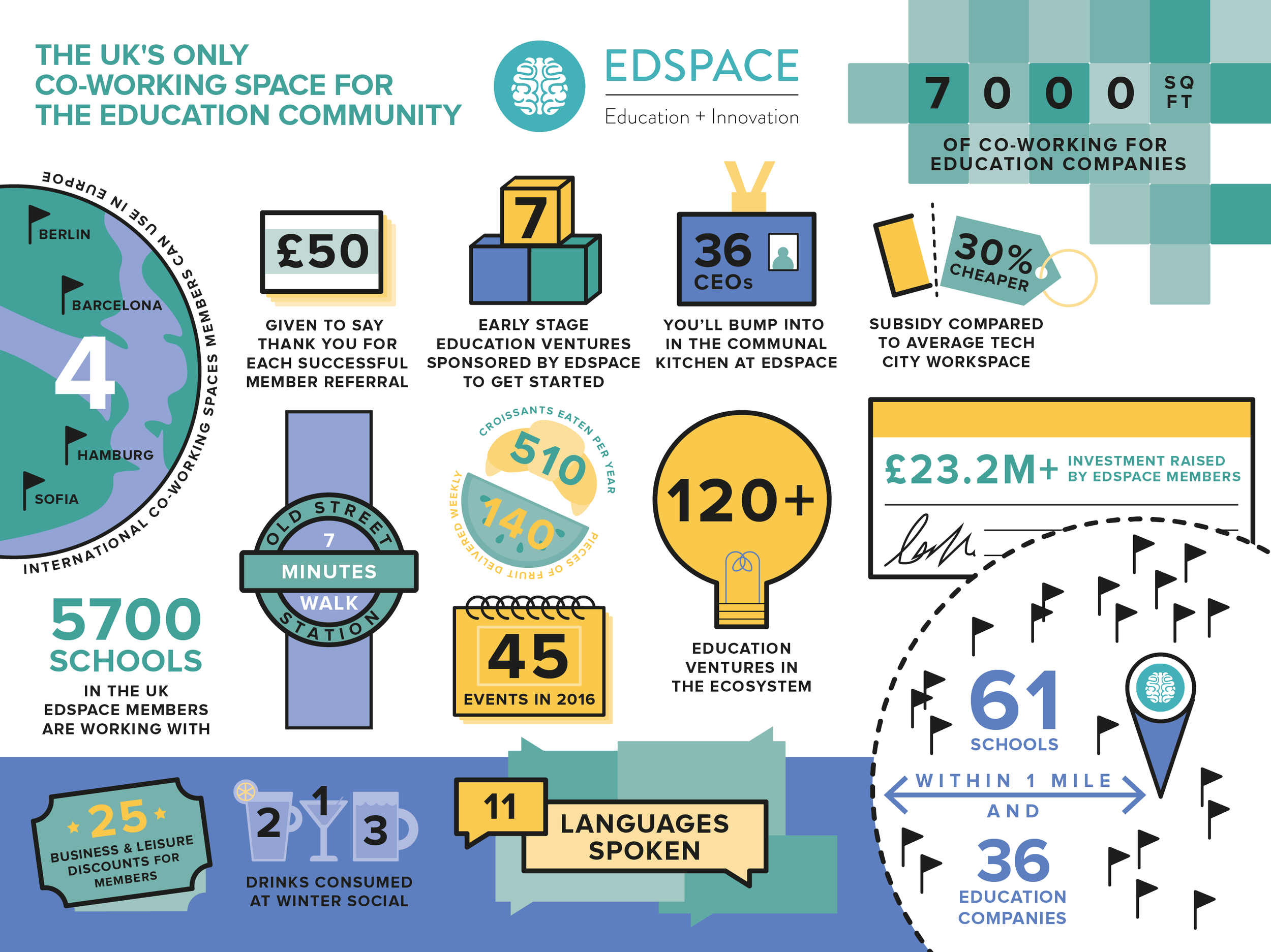 Edspace_infographic_shareables_v2-05-300 copy.png