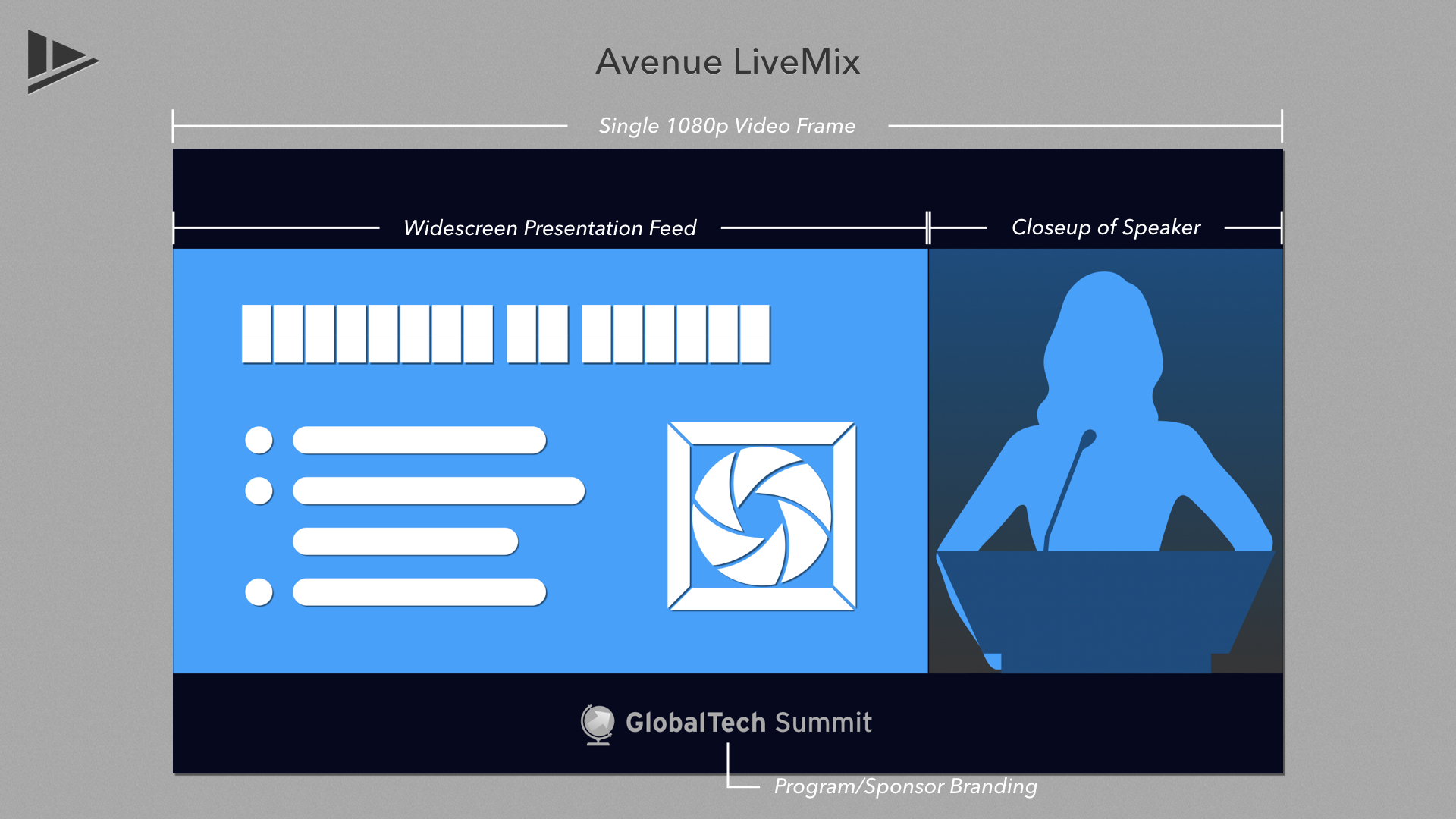 Avenue LiveMix ensures your program's timeless content is just that: timeless. Perpetuate the impact of the content with LiveMix. Click to learn more.