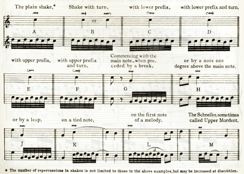Figure 1. Baroque Trill Instructions via  Wikipedia Commons