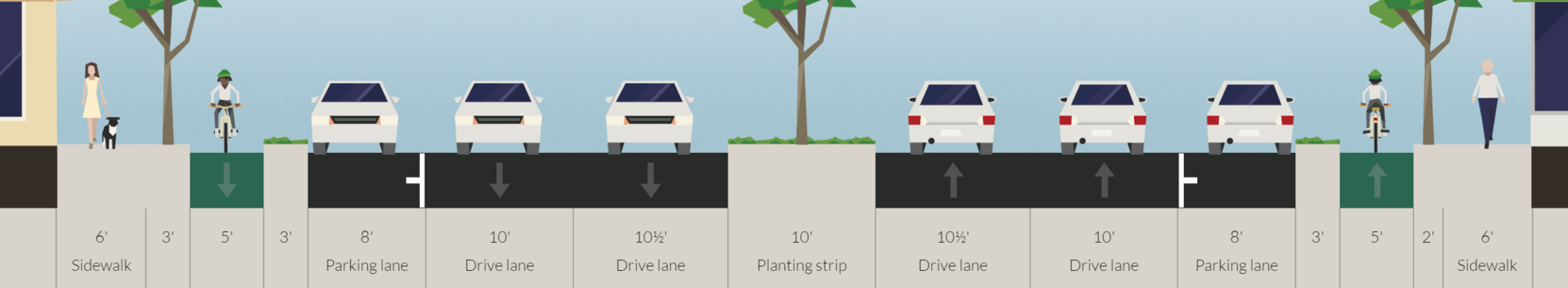 Protected Lane Proposal