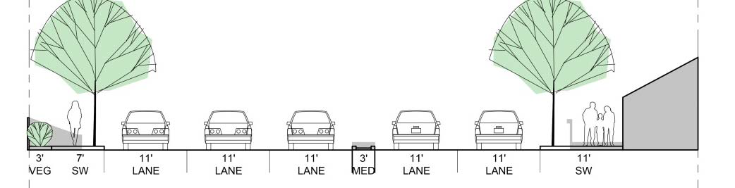 Sidewalks, Three Lanes Proposal