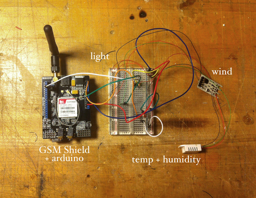 Sensors from circuit breadboard with an Arduino and X-Bee shield.