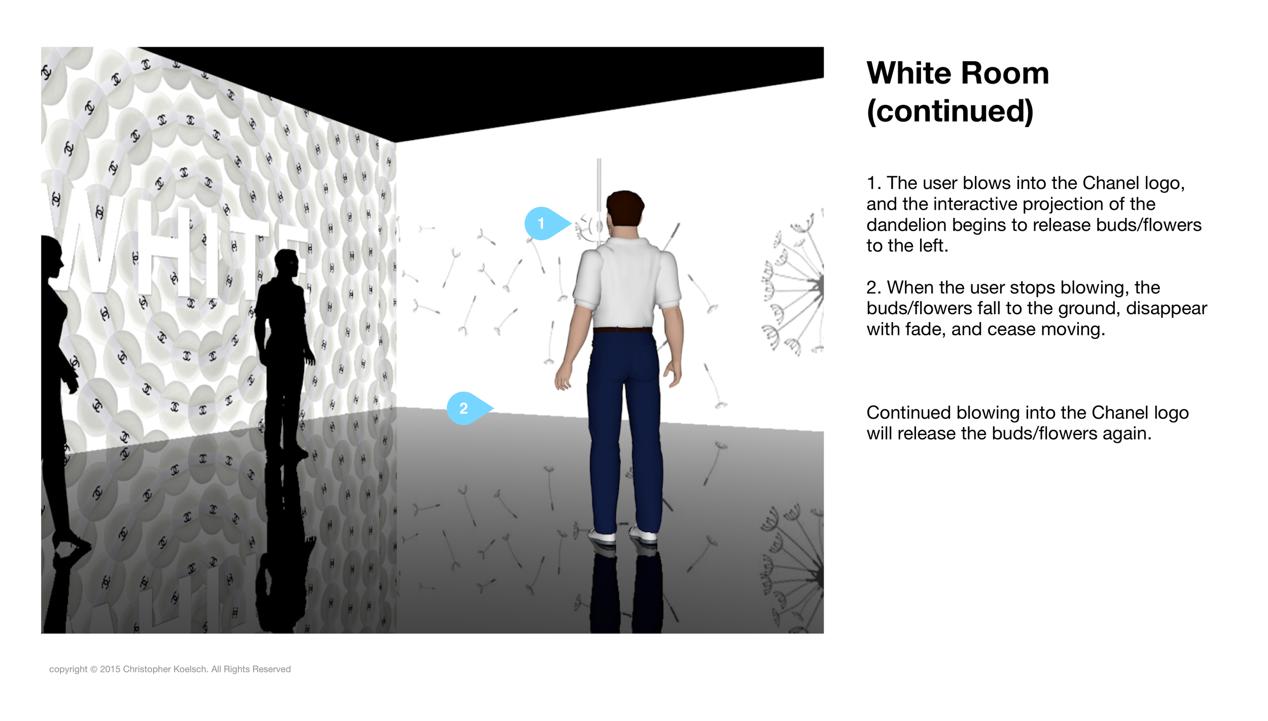 Demonstrated Technology : White Room  This application shows how a digital dandelion can interact and respond to a human touch from a physical dandelion.   https://vimeo.com/90683862