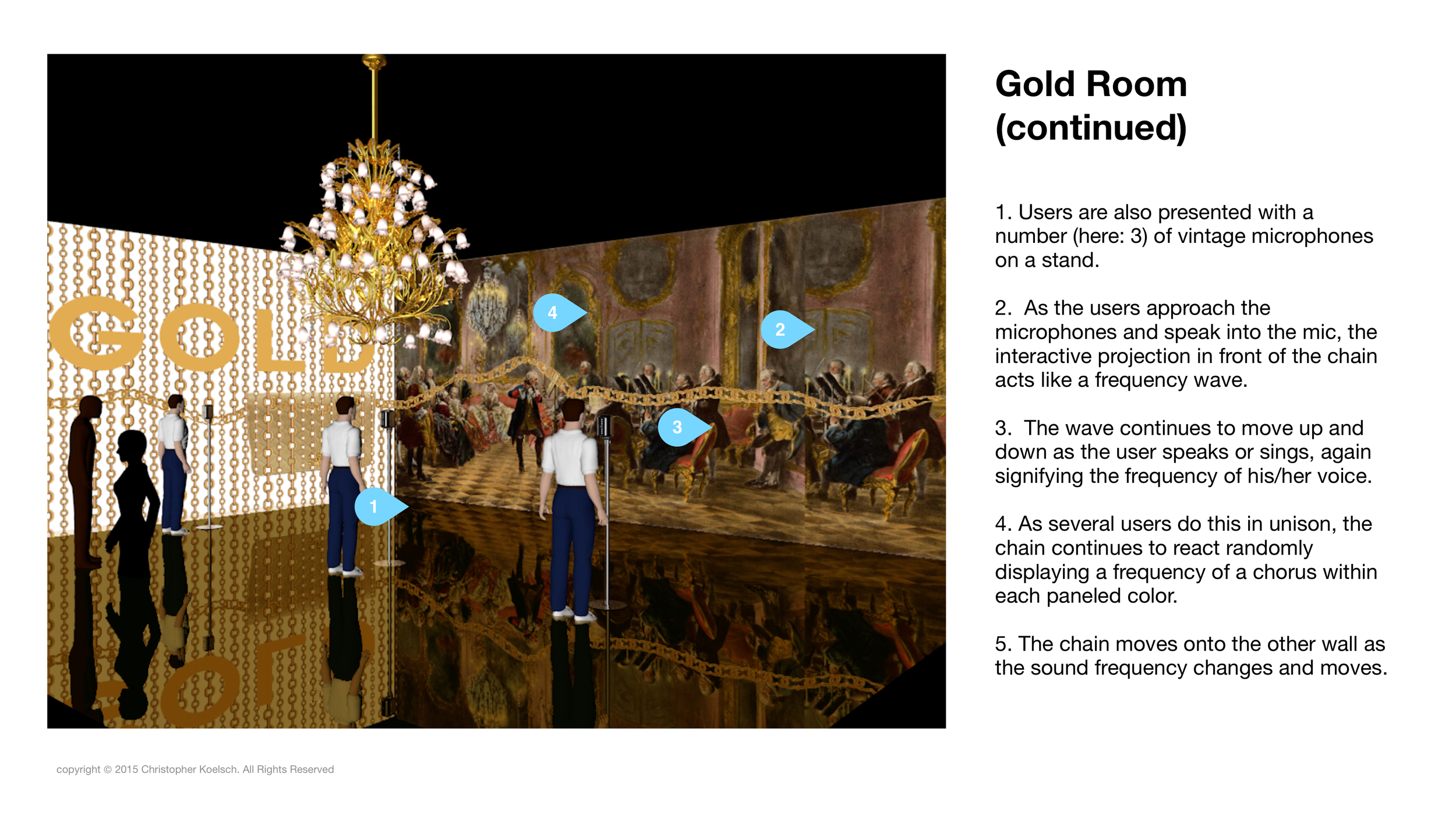 Demonstrated Technology : Gold Room  This application shows how a users voice can make a frequency wave interactively.   https://www.youtube.com/watch?v=qNf9nzvnd1k