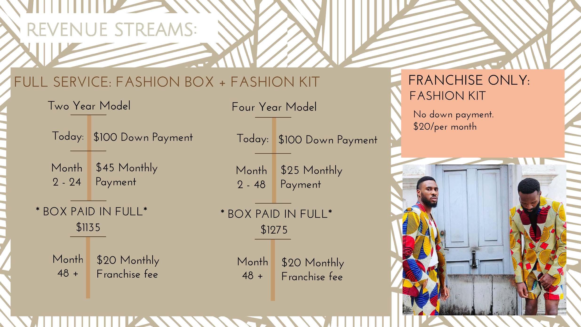 Fashion Box - Final Pitch Deck-1_Page_09.jpg