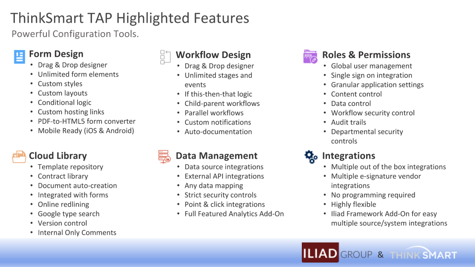 Leidos - Iliad  ThinkSmart Overview 10-16-17 V5 (003).pptx.png