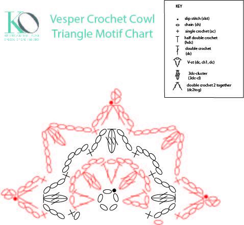 Vesper Chart Triangle.jpg