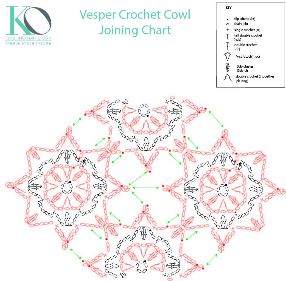 Vesper Crochet Cowl CHART Joining.jpg