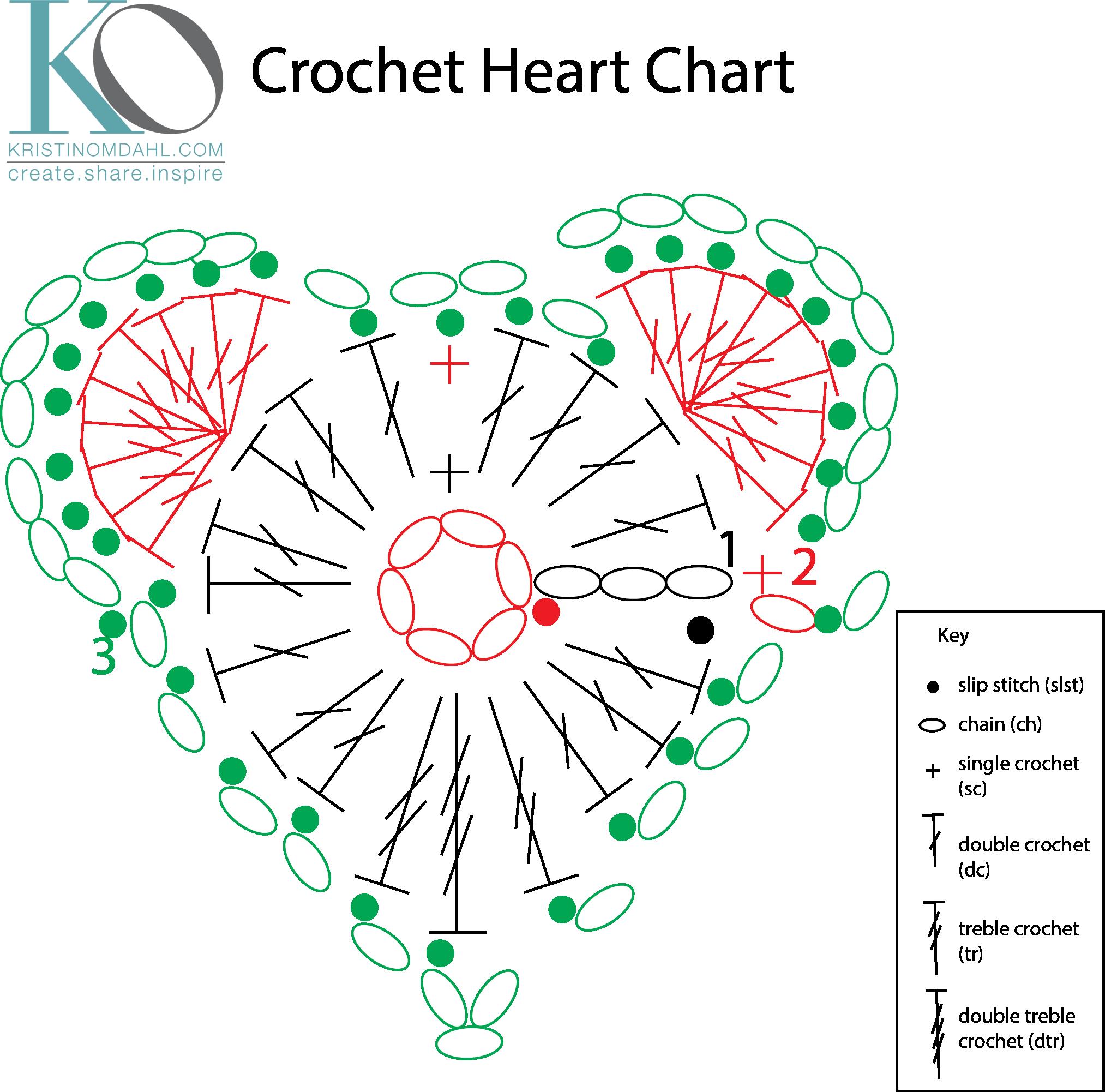 Crochet Heart Chart.png