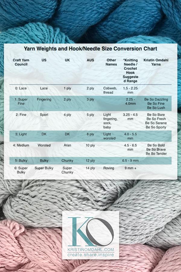 KO Yarn Weight Conversion Chart.jpg