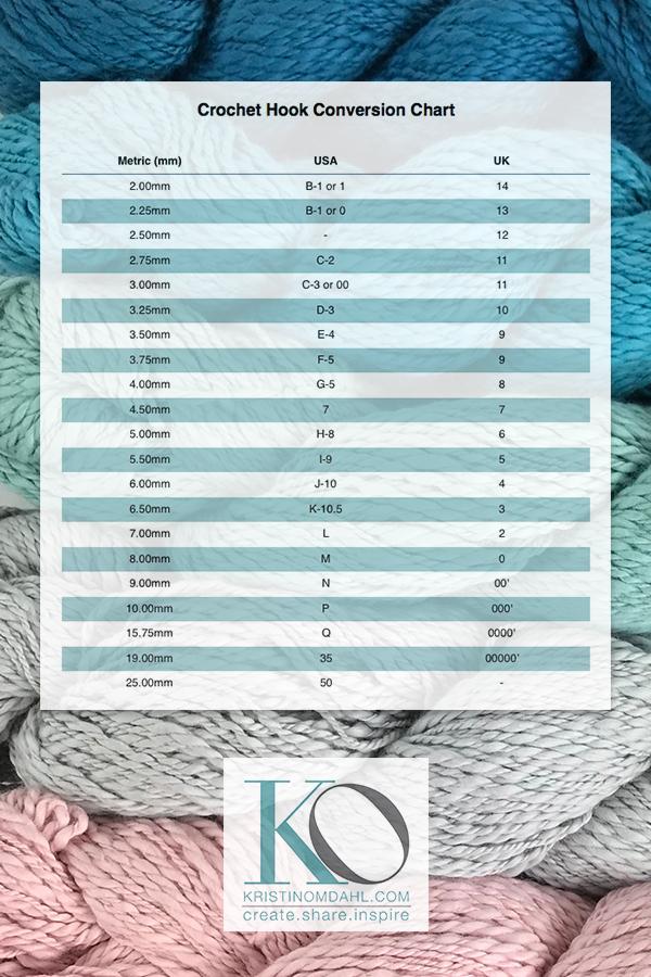 KO Crochet Hook Conversion Chart.jpg