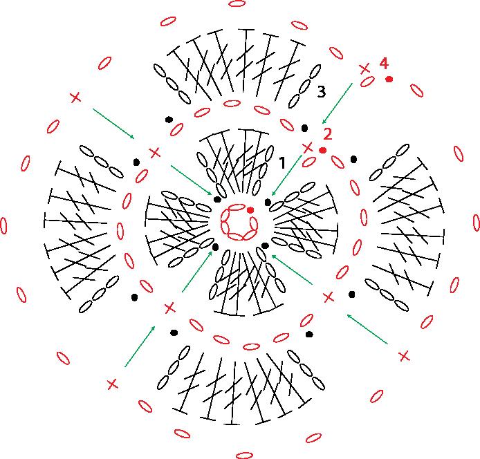 Tanya Chart 1.png