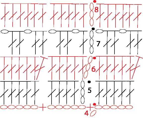 Tanya Chart 2.png