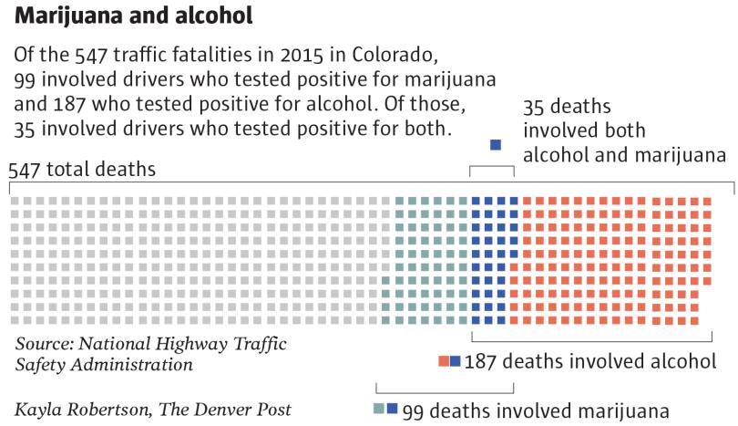 cd0827-marijuana-alcohol-deaths2.png