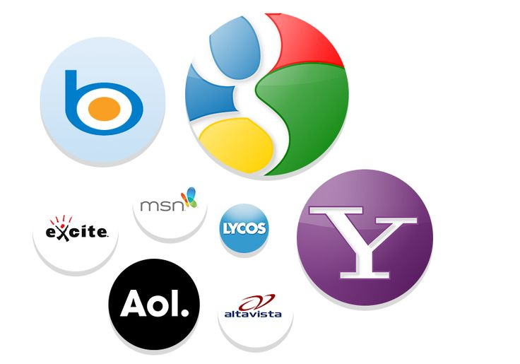 Search engine submission backlinkfy.com