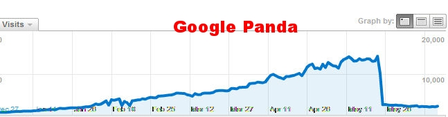 Example of a panda effect (client website)