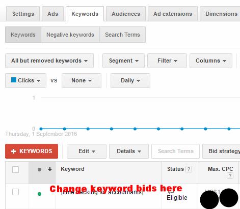 adwords google-keyword bids-backlinkfy
